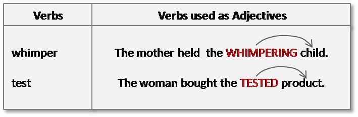 what is an adjective verb