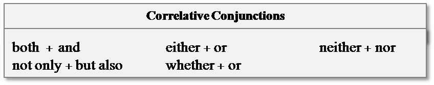 what is a correlative conjunction