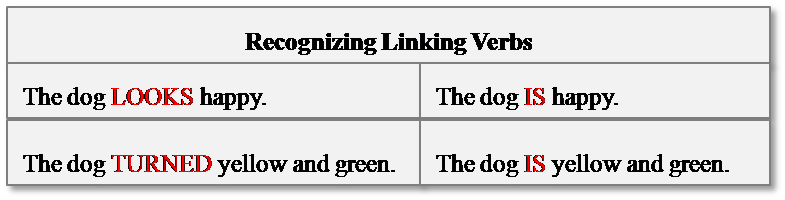 what is a linking verb recognizing from action verbs