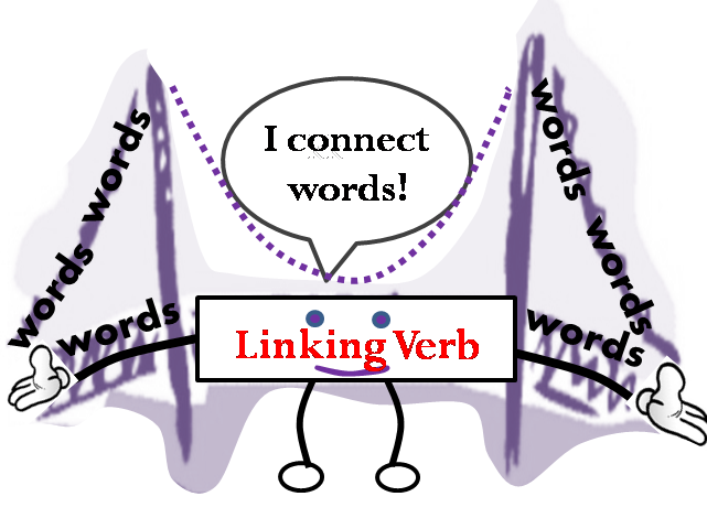 what is a linking verb connects