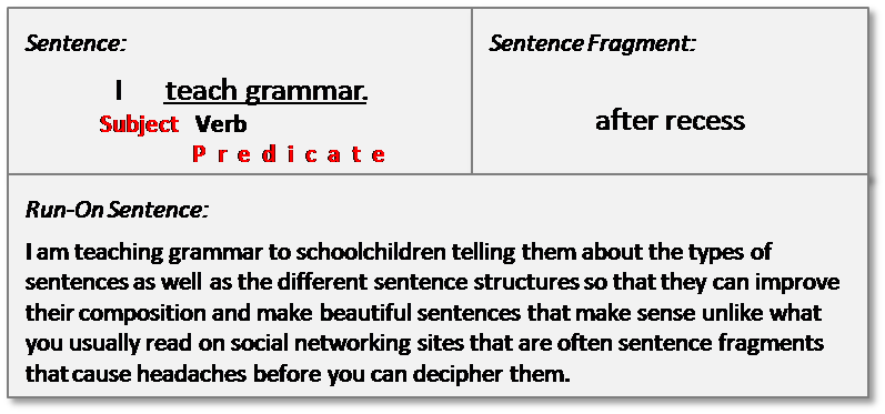 what is a sentence fragment and run on sentences